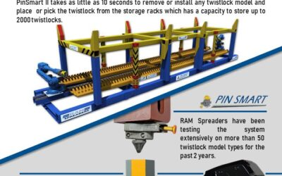 Fully Automated Twistlock Handling & Storage Launched