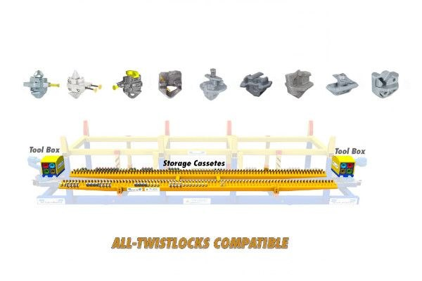 All twist lock types handled by PinSmart II - RAM Spreaders