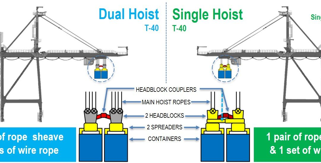 Single hoist vs dual hoist cranes for tandem container lifting