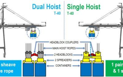 The battle between single vs dual hoist cranes for tandem lift operations